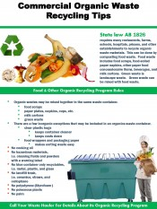 Food Waste- Acceptable Items